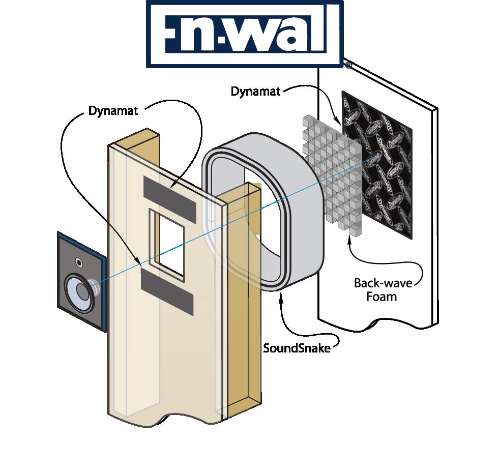 Enwall in wall speaker solution